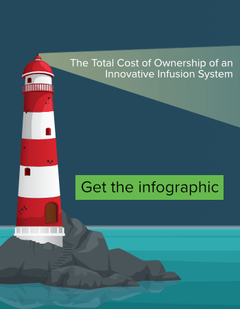 Get the infographic: Total Cost of Ownership of an Innovative Infusion System